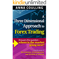 A Three Dimensional Approach To Forex Trading: Using the pow…