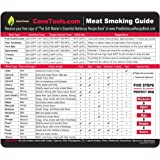 Meat Smoking Guide - LARGE WOOD TEMPERATURE CHART - Outdoor Magnet 20 Types of Flavor Profiles & Strengths for Smoker Box - C
