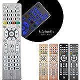 GE Backlit Universal Remote Control for Samsung, Vizio, LG, Sony, Sharp, Roku, Apple TV, RCA, Panasonic, Smart TV, Streaming
