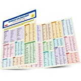 Korean Vocabulary Language Study Card: Essential Words and Phrases Required for the TOPIK Test (Includes Online Audio)