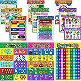 Educational Preschool Poster for Toddler and Kid with Glue Point Dot for Nursery Homeschool Kindergarten Classroom - Teach Nu