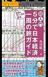 超入門 5分で日本経済一周の旅ガイド(日経非読者のための 2020年版): 連想で28のデータを巡る