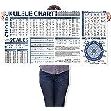 Ukulele Reference Chart Poster of Ukulele Chords | Scales | Tune | Circle of Fifths Wheel and Music Theory, Large Ukulele Cho