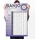 Banjo Chord Chart of Popular Chords | Reference Poster of Banjo for Beginners Adults or Kids, Easy to Read and Learn Banjo, A