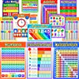 Blulu 12 Pieces Educational Math Posters for Kids with 80 Glue Point Dot for Elementary and Middle School Classroom Teach Mul
