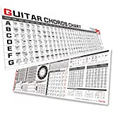 Guitar Chord Chart of Profession Chords Scales Triads Tune, Guitar Chords Poster for Beginner, Guitarist and Teacher, Two Lar