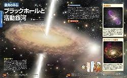 ブラックホールと活動銀河