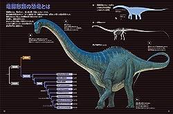 竜脚類の恐竜とは
