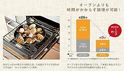 ポイント2.調理時間はオーブン使用時の約3分の1!