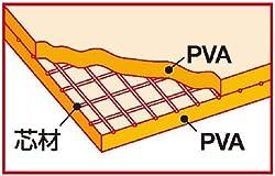 芯材が入った三層構造で抜群の耐久性