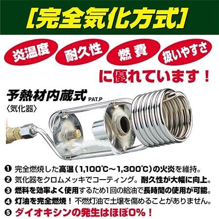 効率的、耐久性に優れた気化器を採用