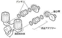混合栓本体と偏心管の間に取付け