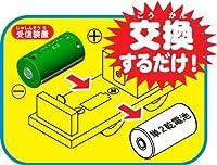 m2エンジン(受信装置)のセット