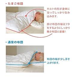 ○たまご曲線(優れたフィット感・保温性)