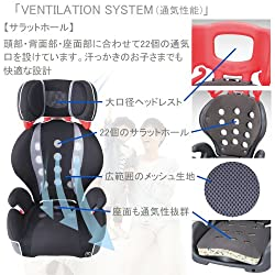 VENTILATION SYSTEM (通気性能)
