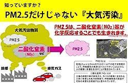 二酸化窒素(NO2)からPM2.5が二次生成。
