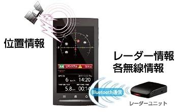 レーダーユニットからの情報をスマートフォンに送信
