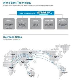 Overseas Sales(世界130カ国実績)