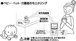電波方式は2.4GHzのデジタルFH方式