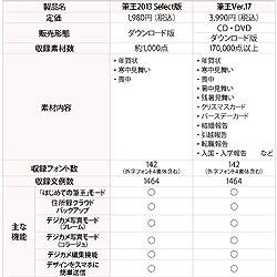 筆王Ver.17との機能比較表