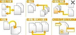 移動・挿入・抽出など、あらゆるページ編集に対応