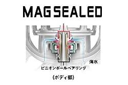 滑らかな回転性能を維持する「MAGSEALED」