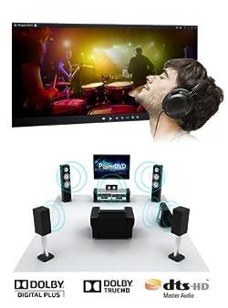 HD 音声出力機能