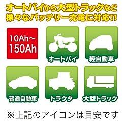 バイクから大型トラックなどのバッテリー充電に対応