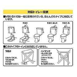 対応していないトイレ