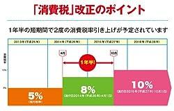 ◆新・消費税に対応