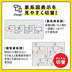 ◆家系図表示を見やすく切替!◆