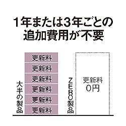 更新料0円=期限切れなし